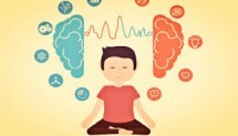 MEDITATION theory and practice ONLINE Picture